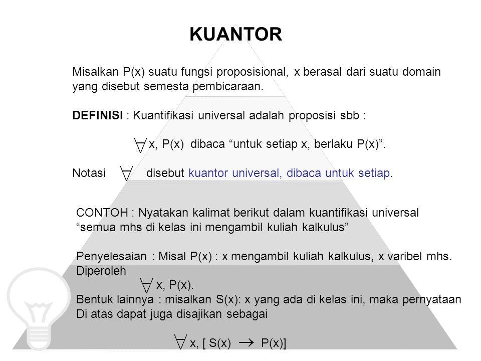 KUANTOR Misalkan P(x) suatu fungsi proposisional, x berasal dari suatu domain. yang disebut semesta pembicaraan.