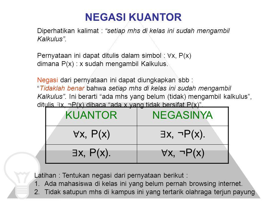 NEGASI KUANTOR KUANTOR NEGASINYA ∀x, P(x) ∃x, ¬P(x). ∃x, P(x).