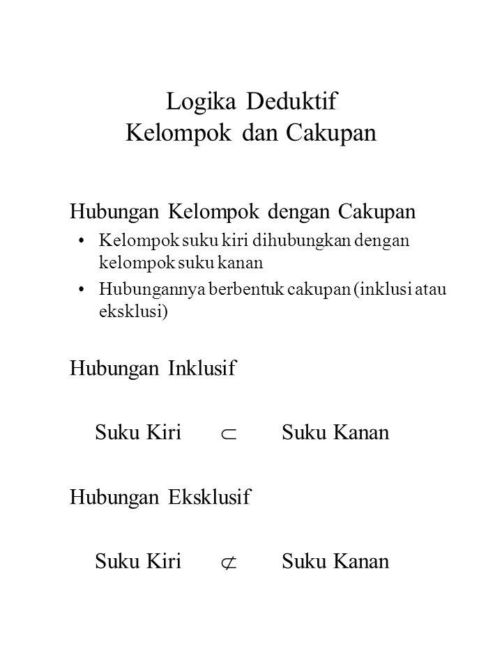 Logika Deduktif Kelompok dan Cakupan