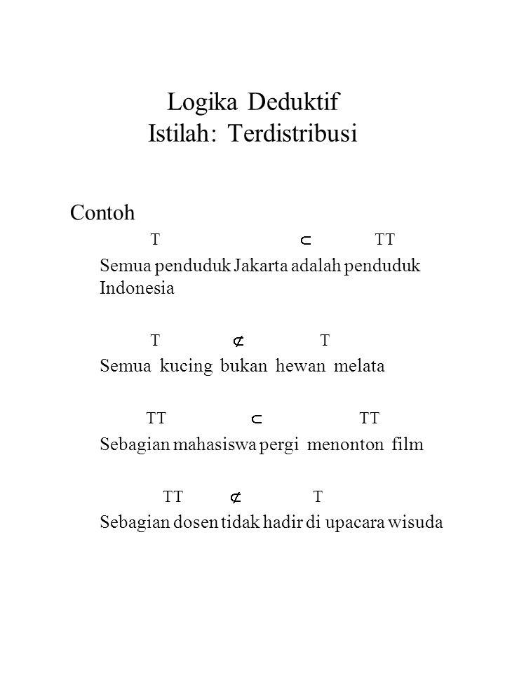 Logika Deduktif Istilah: Terdistribusi