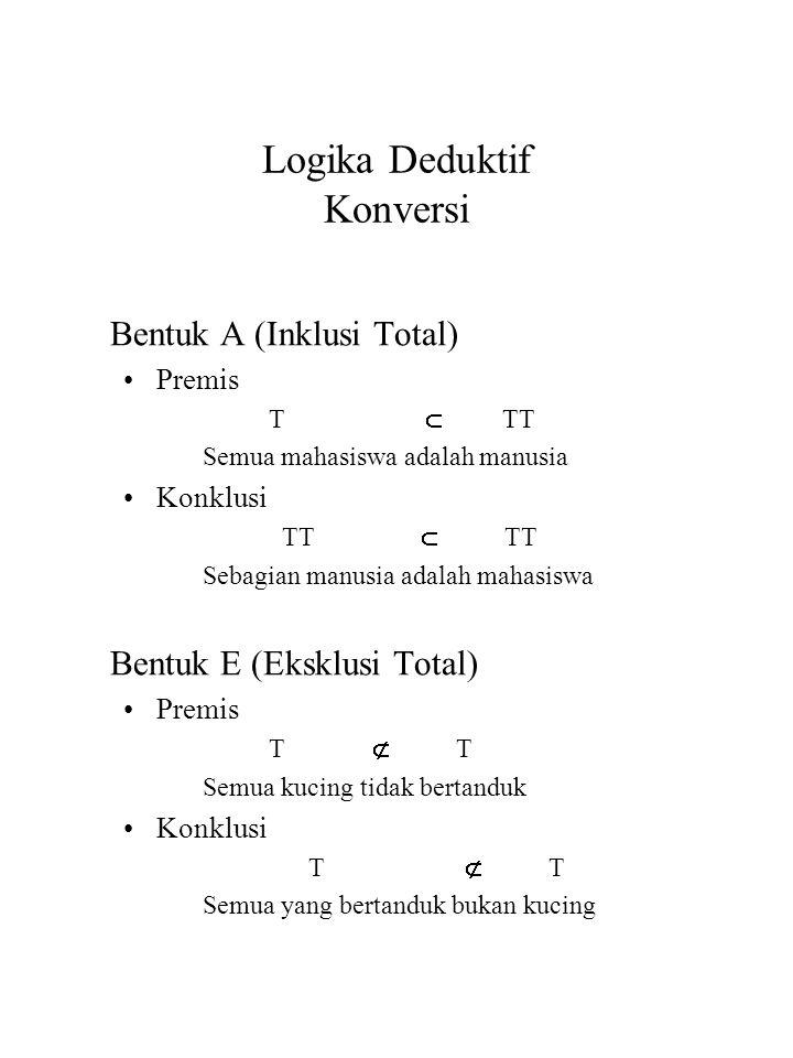 Logika Deduktif Konversi