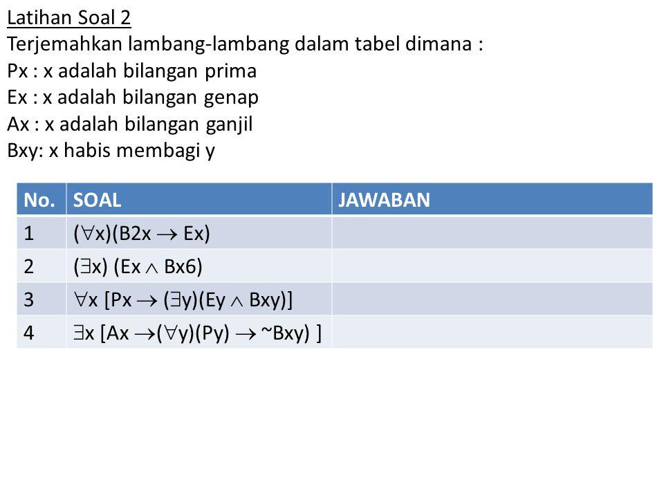 Latihan Soal 2 Terjemahkan lambang-lambang dalam tabel dimana : Px : x adalah bilangan prima. Ex : x adalah bilangan genap.