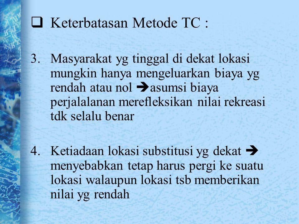 Keterbatasan Metode TC :
