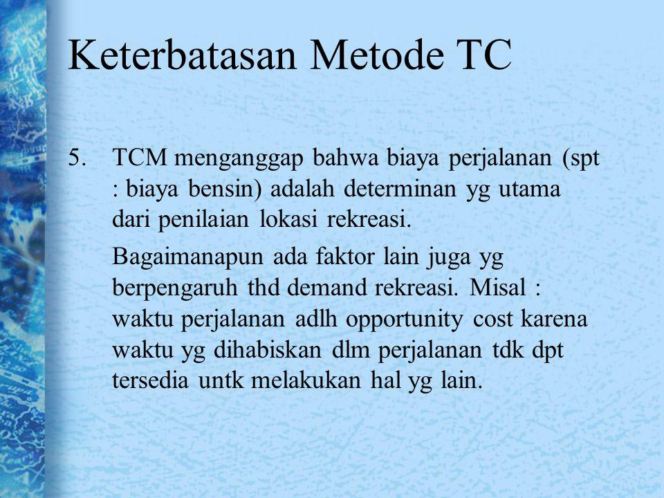 Keterbatasan Metode TC