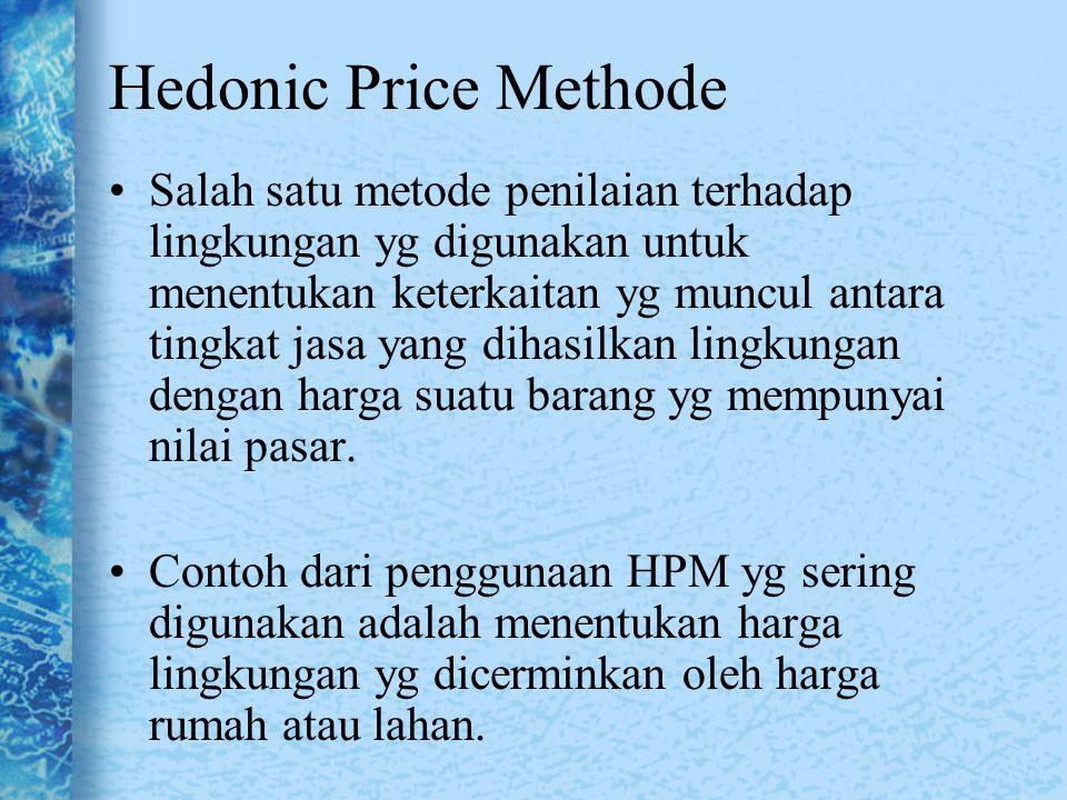 Hedonic Price Methode