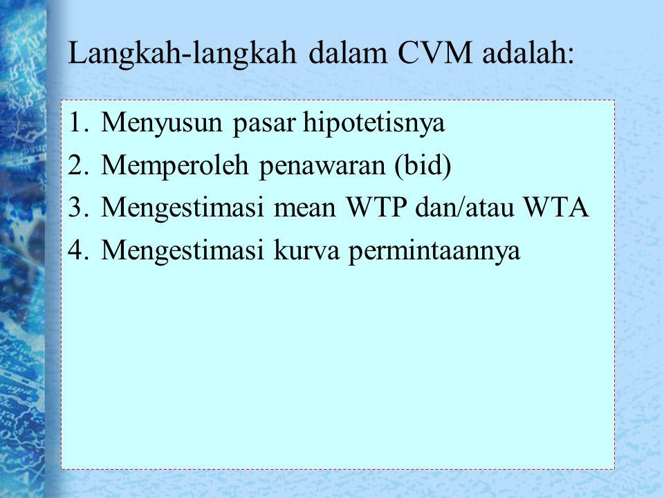 Langkah-langkah dalam CVM adalah: