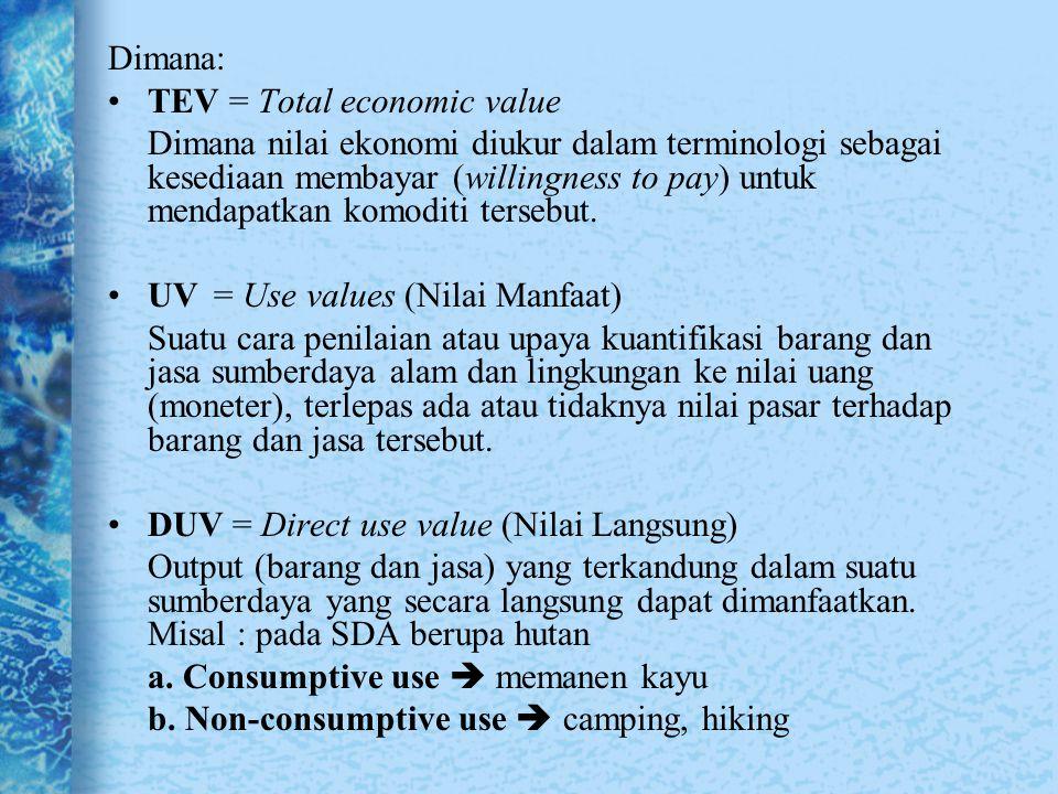 Dimana: TEV = Total economic value.
