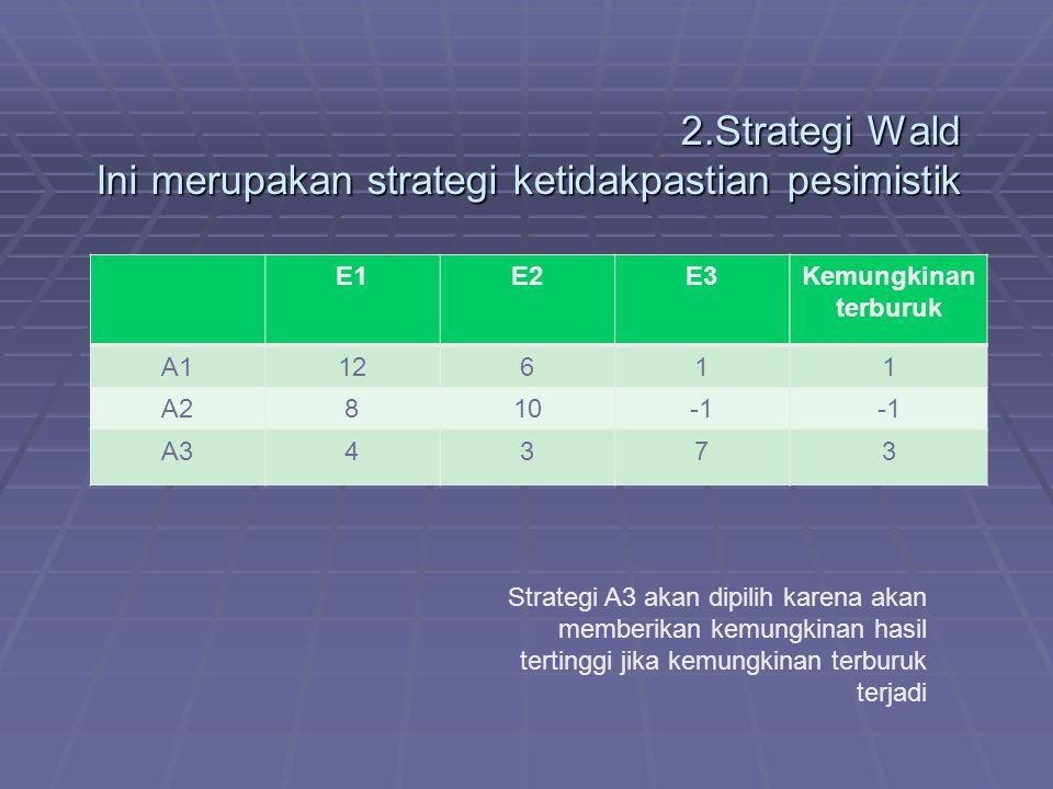 2.Strategi Wald Ini merupakan strategi ketidakpastian pesimistik