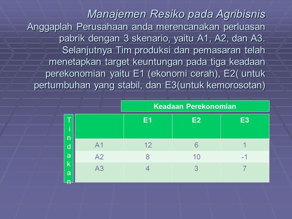 Manajemen Resiko pada Agribisnis Anggaplah Perusahaan anda merencanakan perluasan pabrik dengan 3 skenario, yaitu A1, A2, dan A3. Selanjutnya Tim produksi dan pemasaran telah menetapkan target keuntungan pada tiga keadaan perekonomian yaitu E1 (ekonomi cerah), E2( untuk pertumbuhan yang stabil, dan E3(untuk kemorosotan)