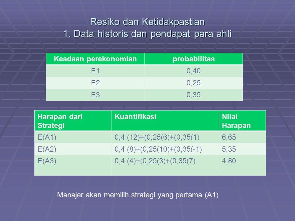 Resiko dan Ketidakpastian 1. Data historis dan pendapat para ahli