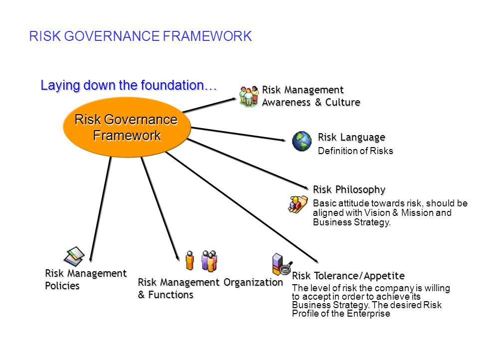 RISK GOVERNANCE FRAMEWORK