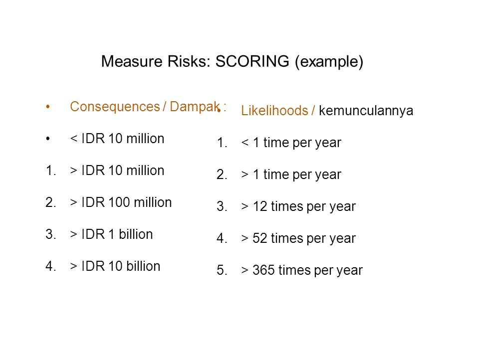 Measure Risks: SCORING (example)