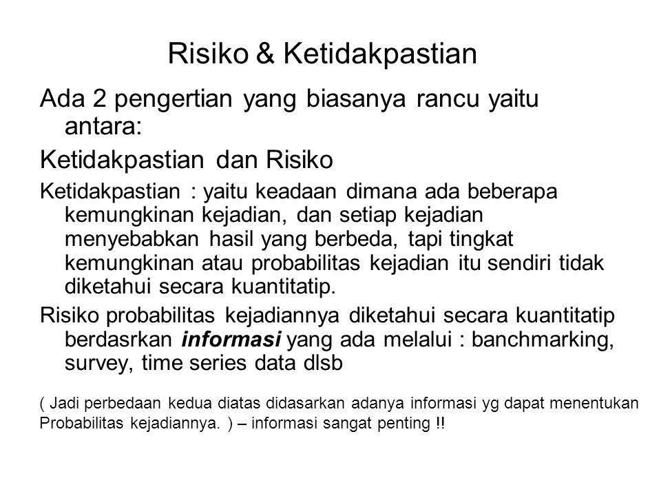 Risiko & Ketidakpastian