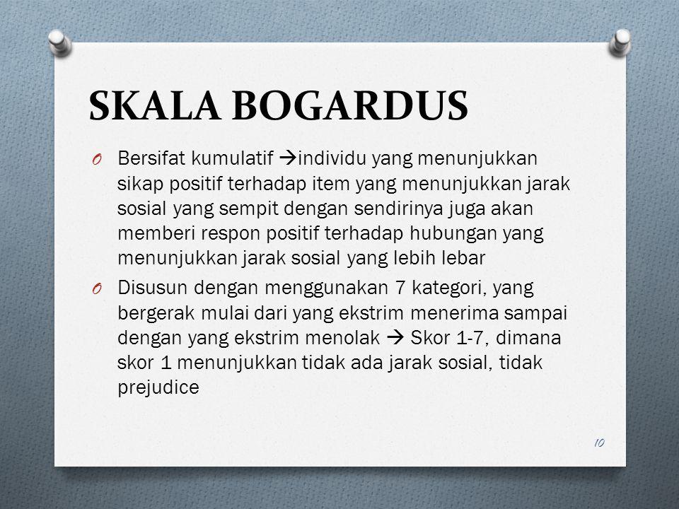 SKALA BOGARDUS