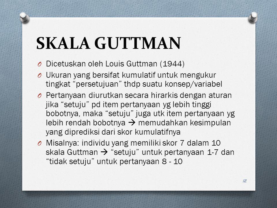 SKALA GUTTMAN Dicetuskan oleh Louis Guttman (1944)