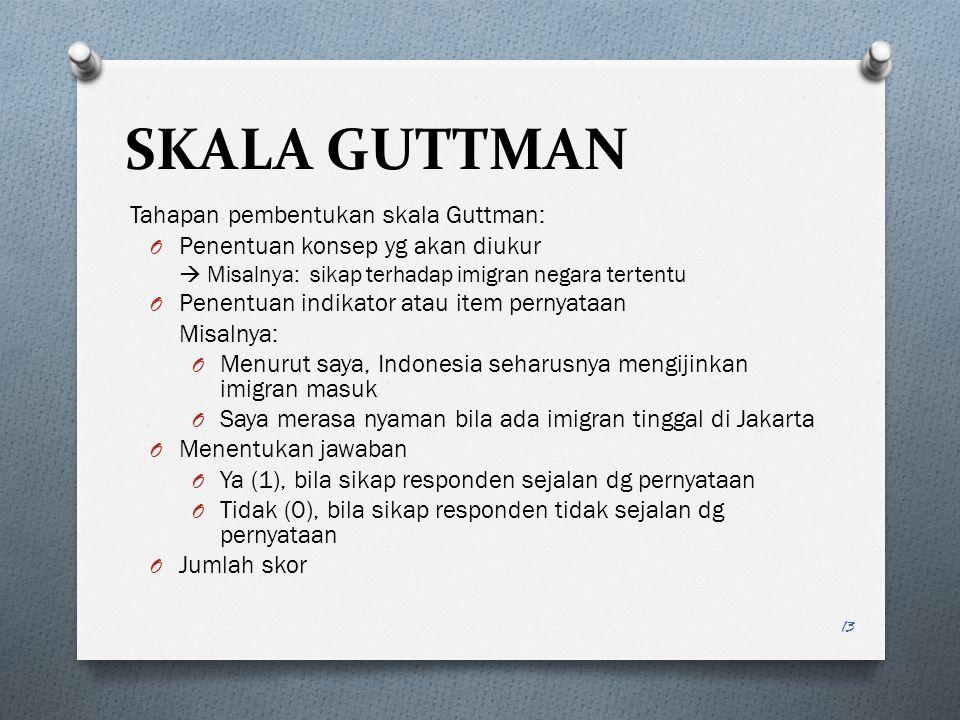 SKALA GUTTMAN Tahapan pembentukan skala Guttman: