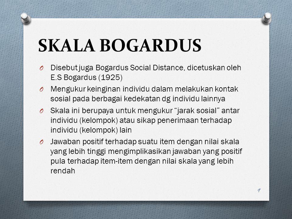 SKALA BOGARDUS Disebut juga Bogardus Social Distance, dicetuskan oleh E.S Bogardus (1925)