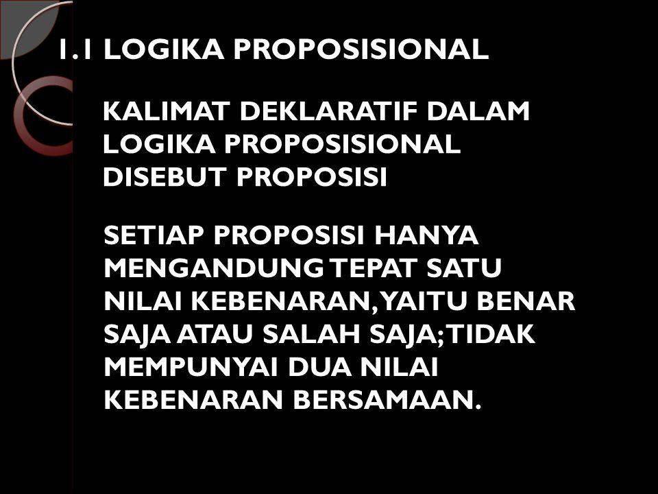 1.1 LOGIKA PROPOSISIONAL KALIMAT DEKLARATIF DALAM LOGIKA PROPOSISIONAL DISEBUT PROPOSISI. SETIAP PROPOSISI HANYA MENGANDUNG TEPAT SATU.