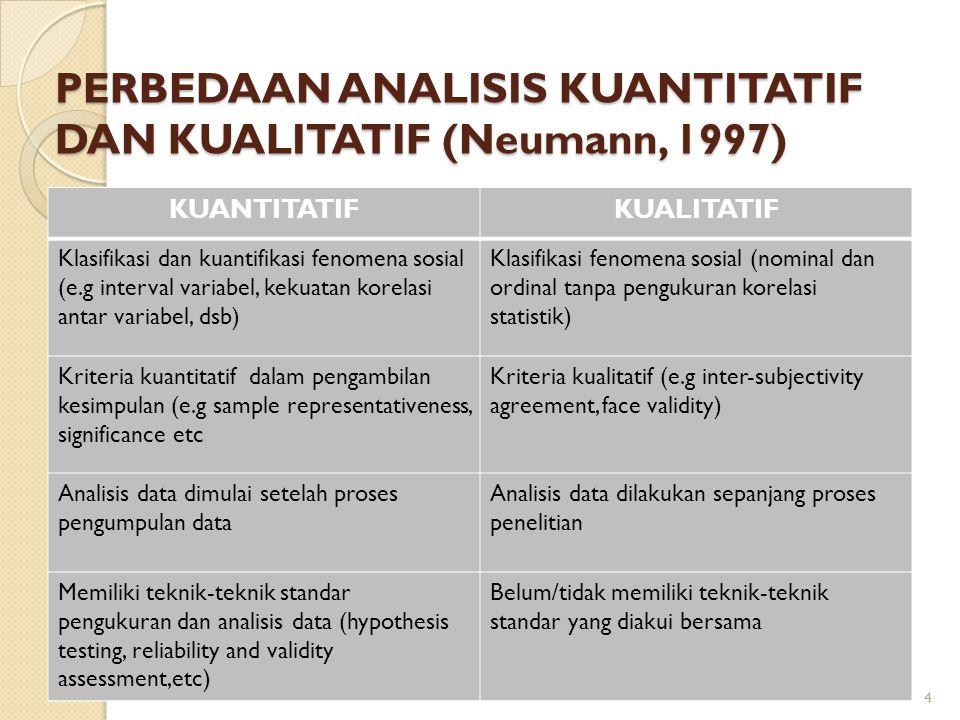 PERBEDAAN ANALISIS KUANTITATIF DAN KUALITATIF (Neumann, 1997)