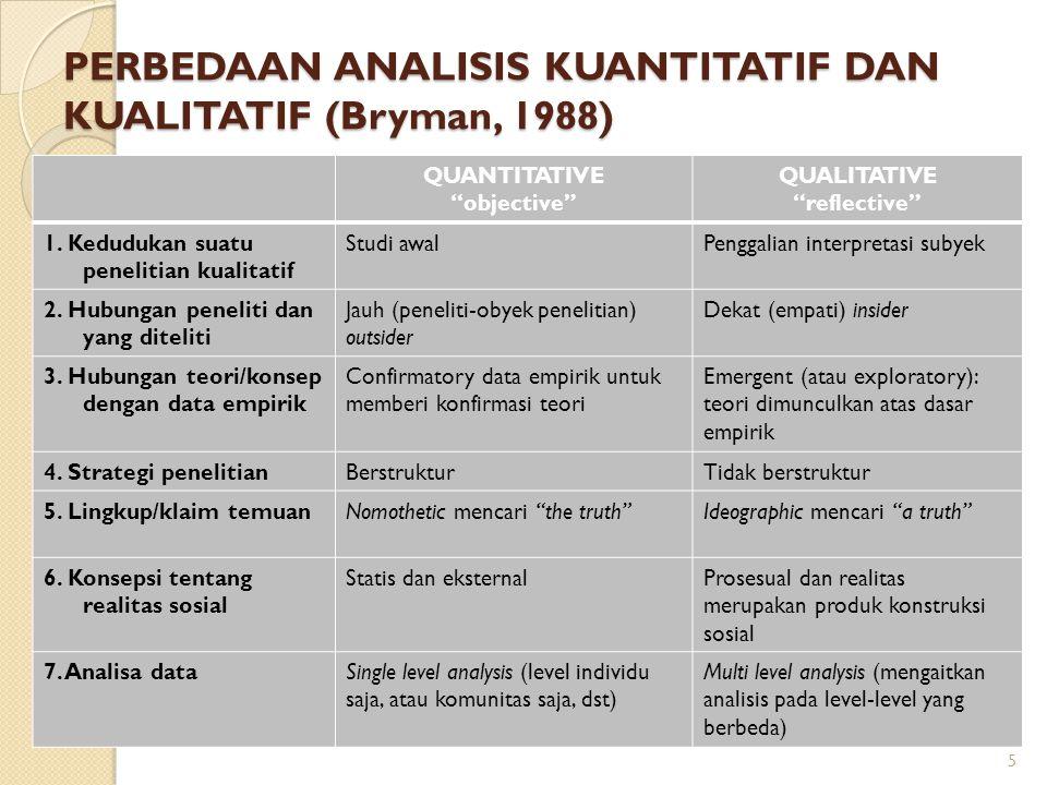 PERBEDAAN ANALISIS KUANTITATIF DAN KUALITATIF (Bryman, 1988)