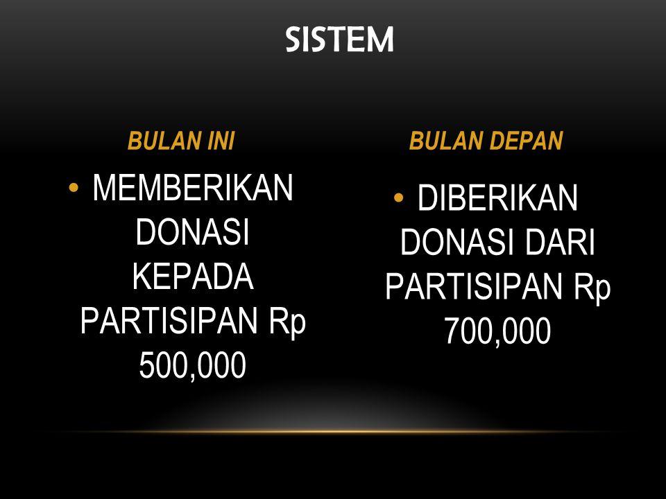 MEMBERIKAN DONASI KEPADA PARTISIPAN Rp 500,000