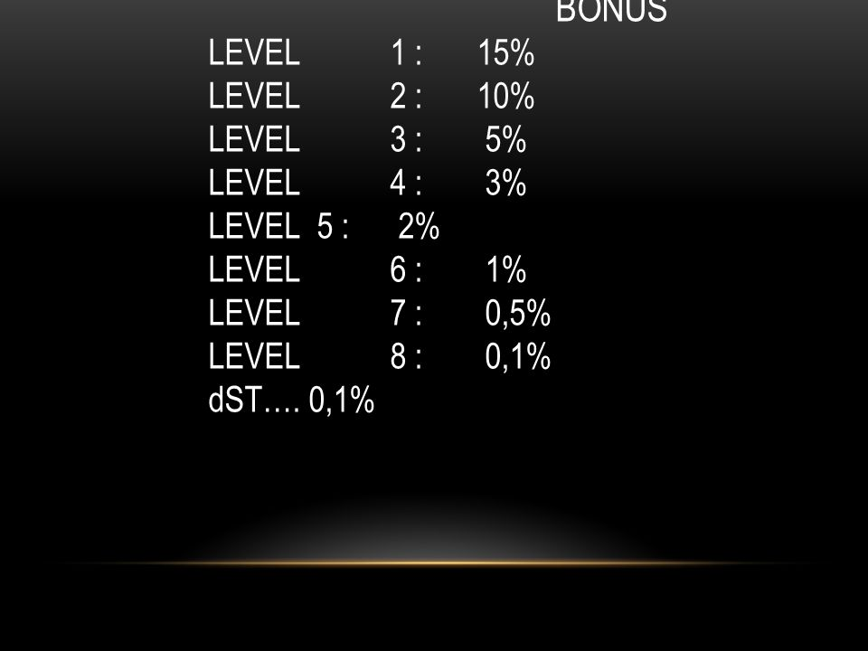 BONUS LEVEL. 1 :. 15% LEVEL. 2 :. 10% LEVEL. 3 :. 5% LEVEL. 4 :