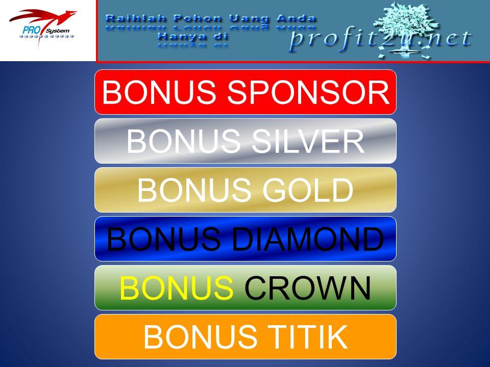 BONUS SPONSOR BONUS SILVER BONUS GOLD BONUS DIAMOND BONUS CROWN BONUS TITIK