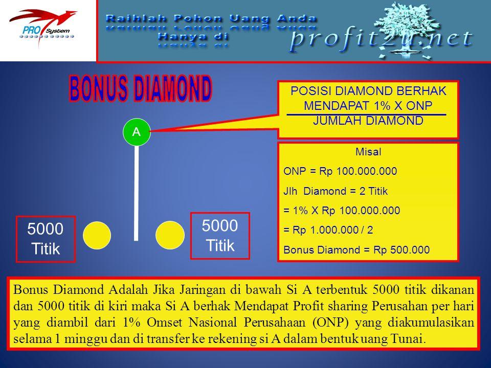 POSISI DIAMOND BERHAK MENDAPAT 1% X ONP