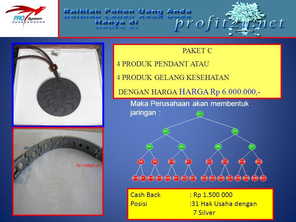 4 PRODUK GELANG KESEHATAN DENGAN HARGA HARGA Rp 6.000.000,-