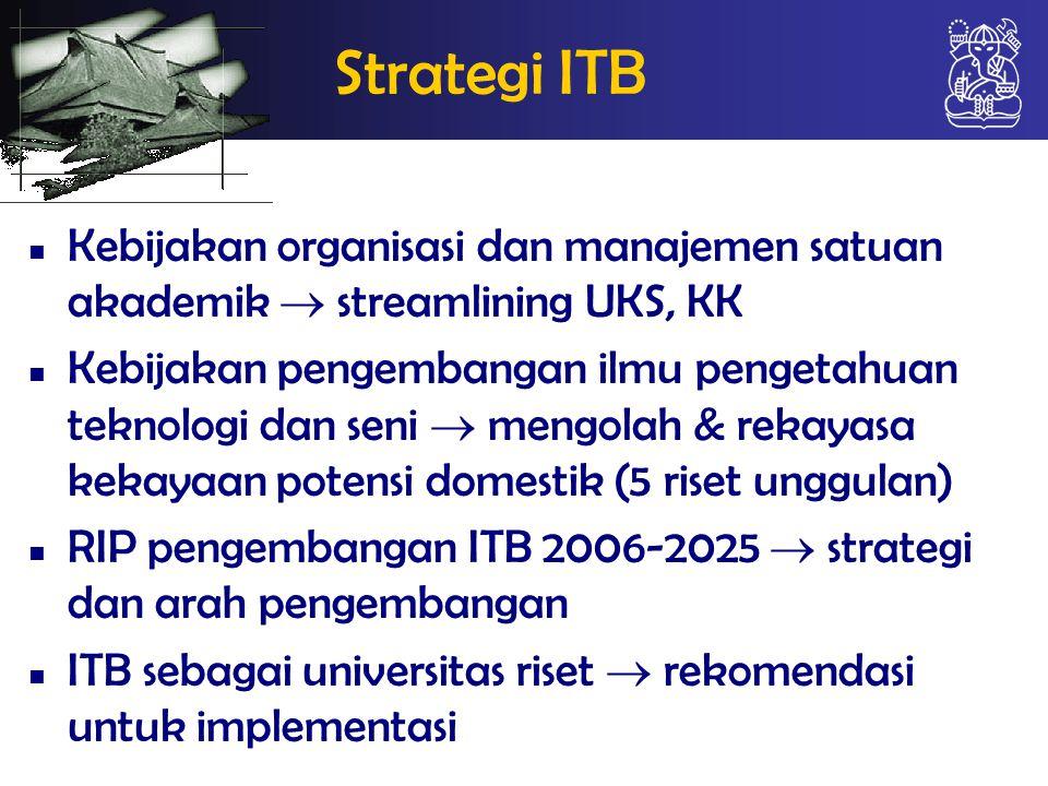 Strategi ITB Kebijakan organisasi dan manajemen satuan akademik  streamlining UKS, KK.