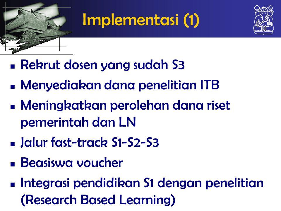 Implementasi (1) Rekrut dosen yang sudah S3