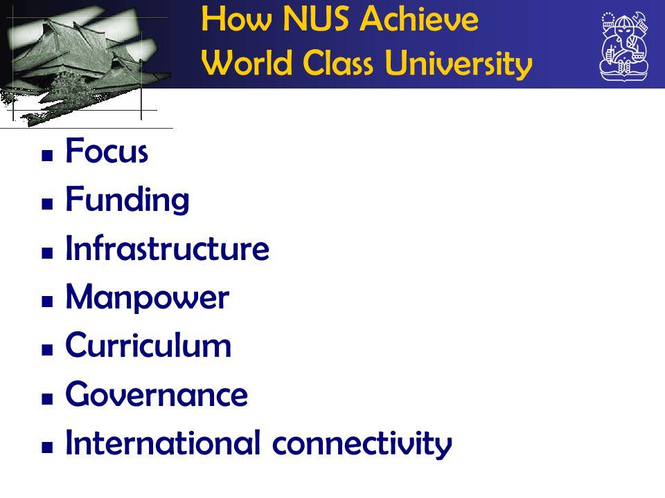 How NUS Achieve World Class University