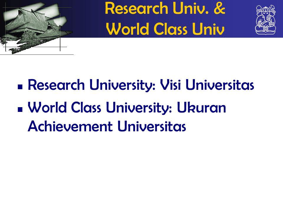 Research Univ. & World Class Univ