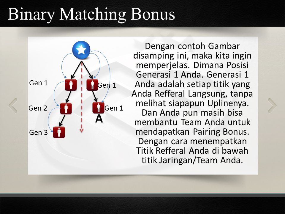 Binary Matching Bonus A