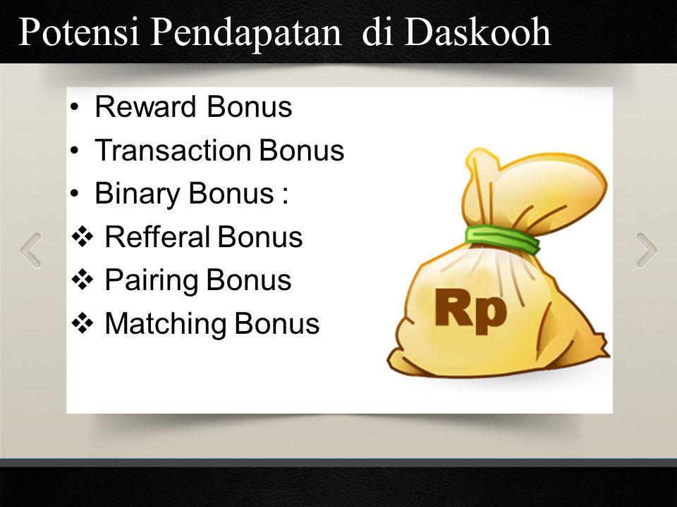 Potensi Pendapatan di Daskooh