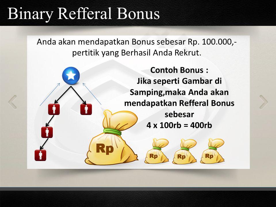 Binary Refferal Bonus Anda akan mendapatkan Bonus sebesar Rp. 100.000,- pertitik yang Berhasil Anda Rekrut.