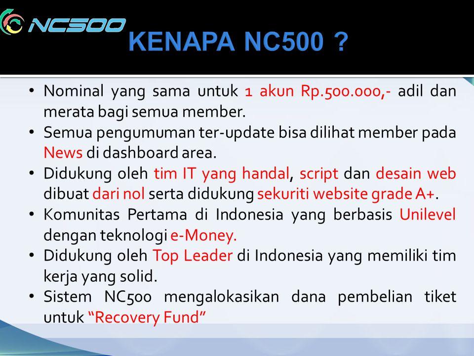 KENAPA NC500 Nominal yang sama untuk 1 akun Rp.500.000,- adil dan merata bagi semua member.
