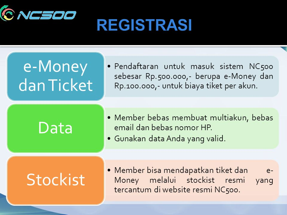 REGISTRASI e-Money dan Ticket