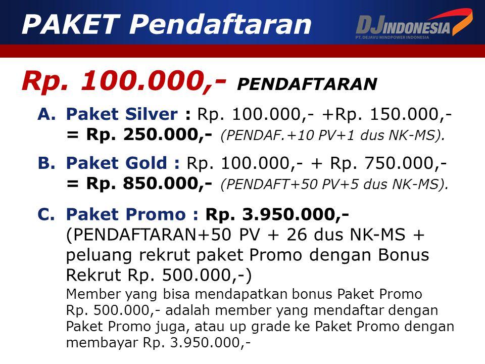 PAKET Pendaftaran Rp. 100.000,- PENDAFTARAN