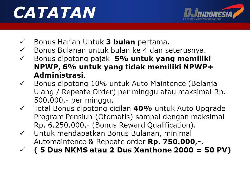 CATATAN Bonus Harian Untuk 3 bulan pertama.