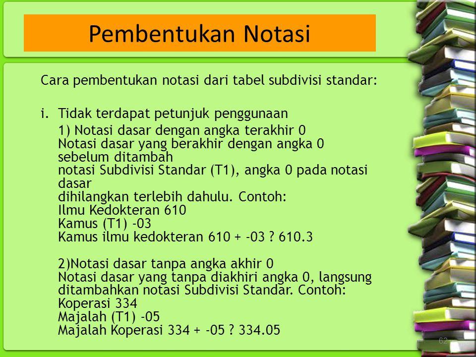 Pembentukan Notasi Cara pembentukan notasi dari tabel subdivisi standar: Tidak terdapat petunjuk penggunaan.
