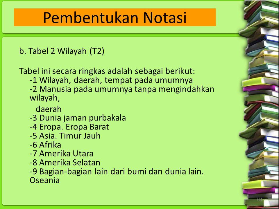 Pembentukan Notasi b. Tabel 2 Wilayah (T2)