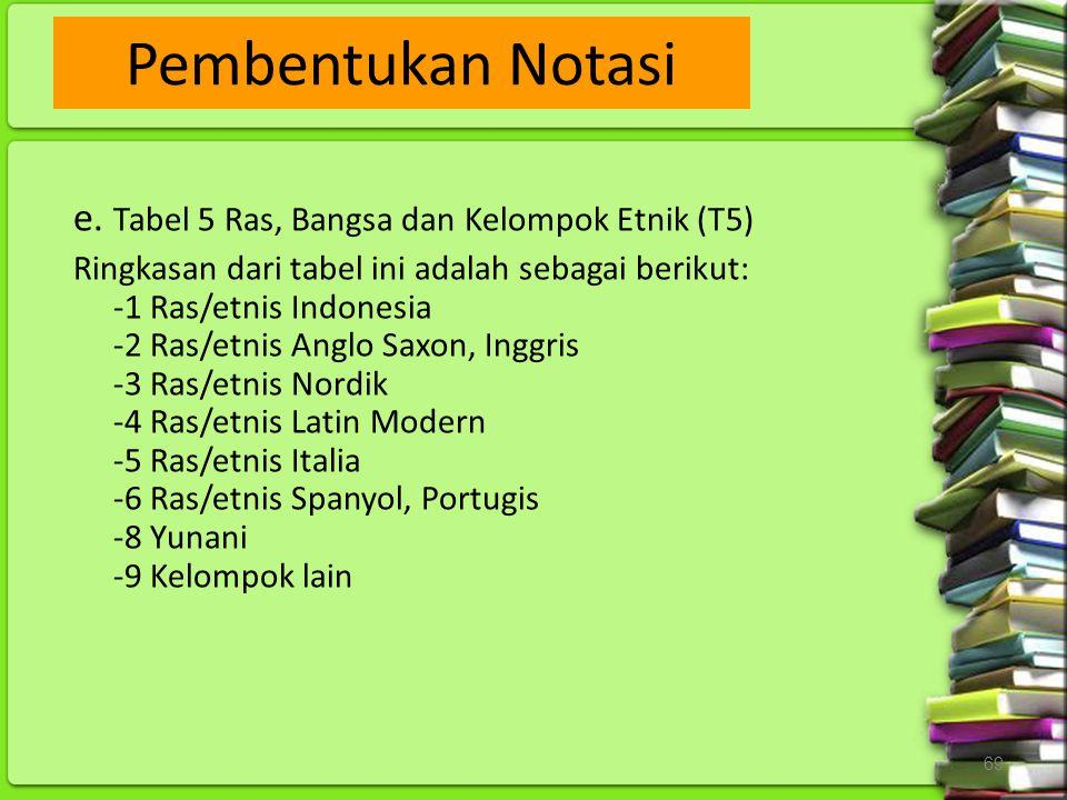 Pembentukan Notasi e. Tabel 5 Ras, Bangsa dan Kelompok Etnik (T5)