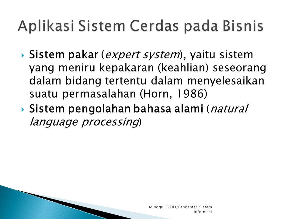 Aplikasi Sistem Cerdas pada Bisnis