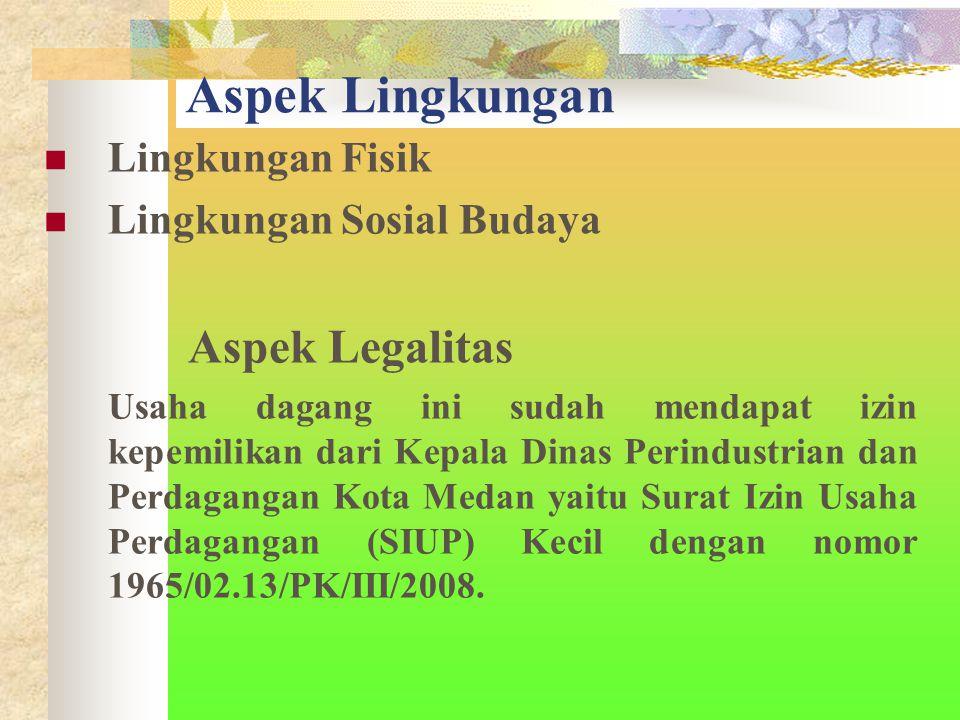 Aspek Lingkungan Aspek Legalitas Lingkungan Fisik