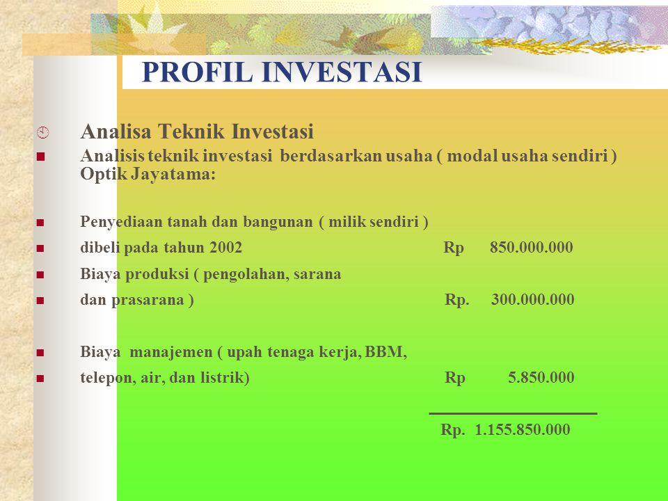 PROFIL INVESTASI Analisa Teknik Investasi