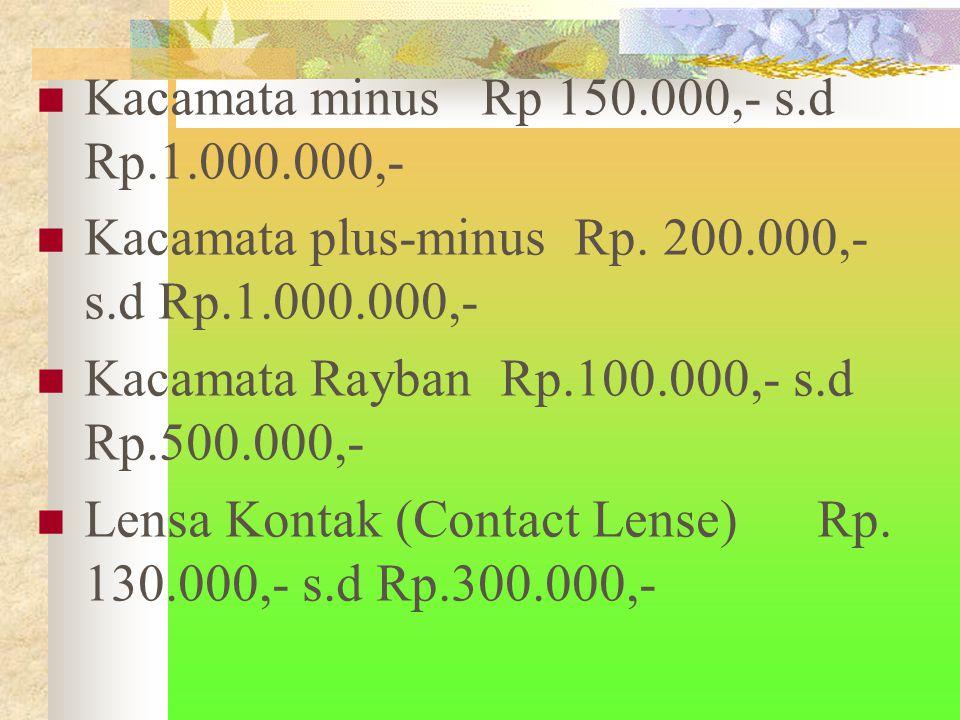 Kacamata minus Rp 150.000,- s.d Rp.1.000.000,-