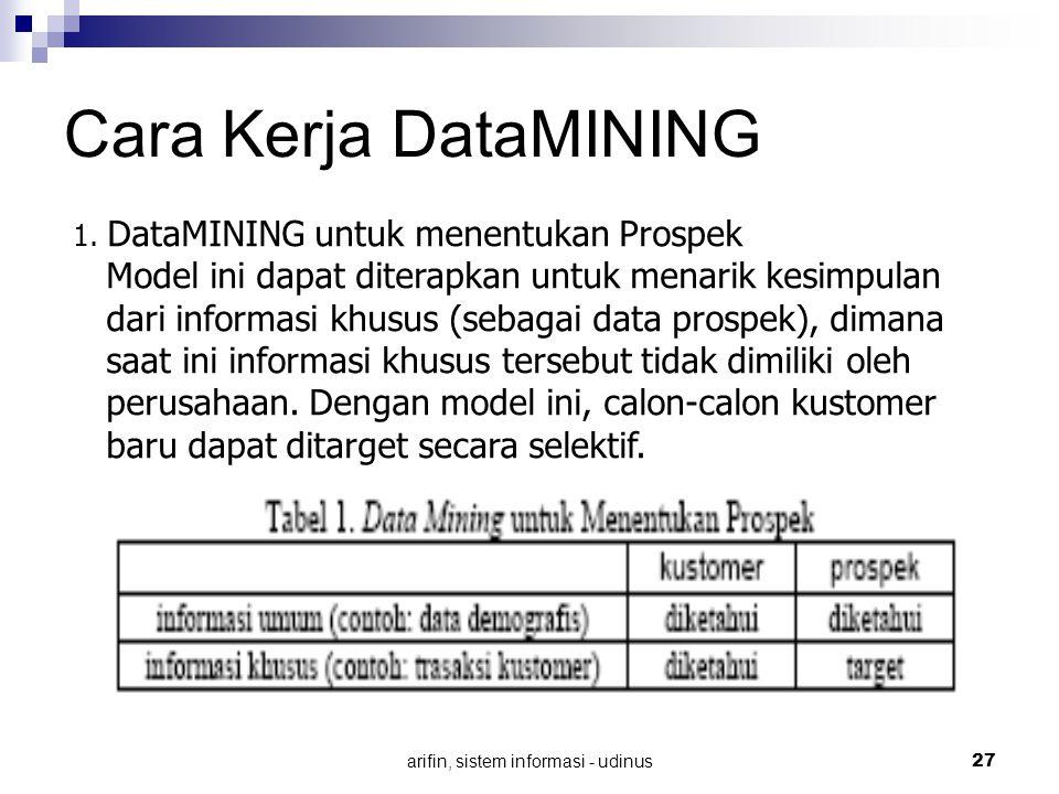 arifin, sistem informasi - udinus