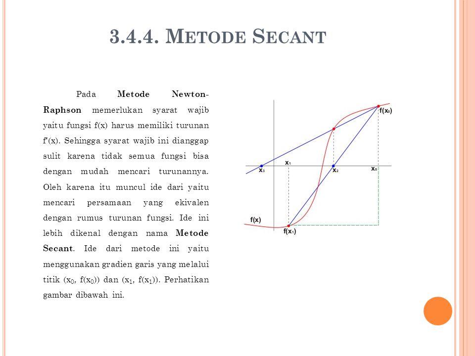 3.4.4. Metode Secant