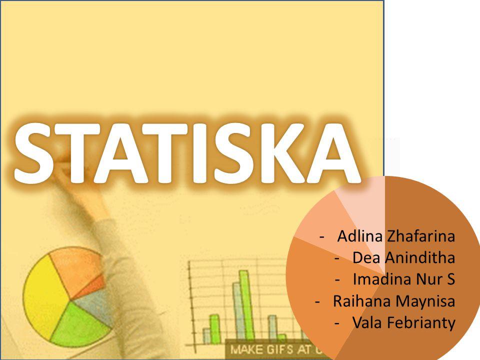 STATISKA Adlina Zhafarina Dea Aninditha Imadina Nur S Raihana Maynisa
